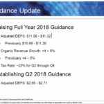 ROP - Q1 2018 Guidance Update
