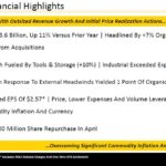 SWK - Q2 2018 Financial Highlights