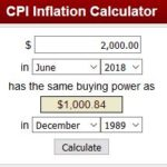 SWK - US CPI Inflation Calculator