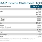 CSCO - FY2018 GAAP Income Statement Highlights