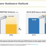 ENB - 2018 DCF per Share Guidance Outlook