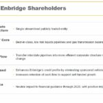 ENB - Benefits for ENB Shareholders