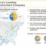 ENB - NA Leading Energy Infrastructure Company