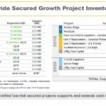ENB - Secured Growth Project Inventory