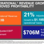 ZTS - 2017 Operational Revenue Growth and Improved Profitability