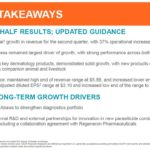 ZTS - Q2 2018 - Key CEO Takeaways