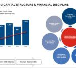 ATD Strong Capital Structure & Financial Discipline July 2018