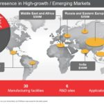 TMO - Industry Leading Scale in High-growth Emerging Markets 2