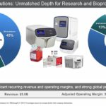 TMO - Life Sciences Solutions