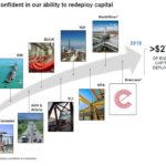 BIP - Confident in Ability to Redeploy Capital