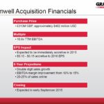 GWW - Cromwell Acquisition Financials