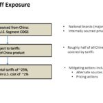 GWW - Estimated Tariff Exposure