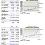 MA vs SP500 5 year return comparison
