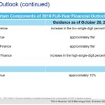 MCO - 2018 Outlook - October 26 2018 (1)