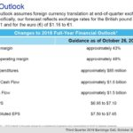 MCO - 2018 Outlook - October 26 2018