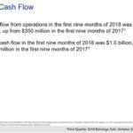 MCO - Q3 2018 Free Cash Flow