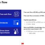 MMM - Q3 2018 Cash Flow