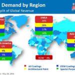 SHW - Coatings Demand By Region - 2015