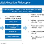 SHW - Consistent Capital Allocation Philosophy