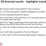 SPGI - Q3 2018 Financial Highlights
