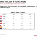 BNS - Economic Outlook in Key Markets Oct 15 2018