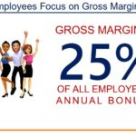 CHD - All CHD Employees Focus on Gross Margin