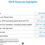 CVX - Q3 2018 Financial Highlights