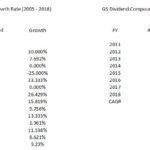 GS - Dividend CAGR 2005 - 2018