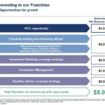GS - Investing In Our Franchise - September 12 2017