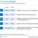 BMO - 2017 Financial Highlights