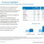 BMO - 2018 Financial Highlights (1)