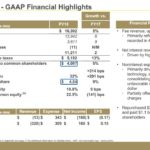 BK - Full Year 2018 - GAAP Financial Highlights