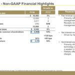 BK - Full Year 2018 - Non-GAAP Financial Highlights