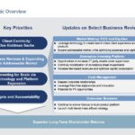 GS - Strategic Overview January 16 2019