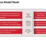 GWW - Canadian Business Model Reset - October 22 2018 Presentation