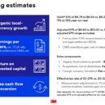 MMM - Q3 2018 Planning Estimates