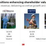 MMM - Strengthening Portfolio Through Acquisitions - November 15 2018