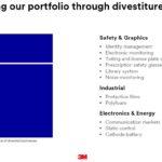 MMM - Strengthening Portfolio Through Divestitures - November 15 2018
