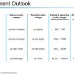 UTX - 2019 Segment Outlook - January 23 2019