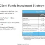 ADP - Client Funds Investment Strategy Outlook - January 30 2019