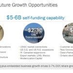 ENB - Post 2020 Growth Opportunities