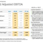 ENB - Q4 and FY2018 Consolidated Adjusted EBITDA