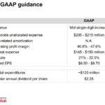 SPGI - 2019 GAAP Guidance February 7 2019