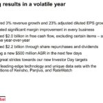 SPGI - Strong Results in a Volatile Year