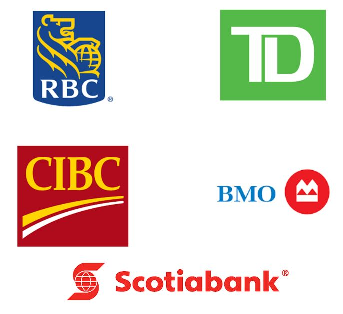 The Big 5 Canadian Banks