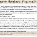 PAYX - Q3 2019 Financial Highlights