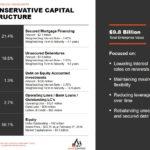 SRU - Conservative Capital Structure