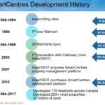 SRU - Development History