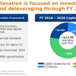 BDX - Capital Allocation Through FY2020 - Jan 22 2019 AGM