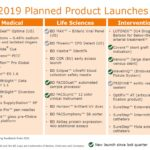 BDX - FY2019 Planned Product Launches - May 9 2019